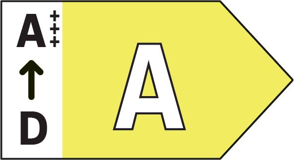 Classe energetica (da A +++ a D)