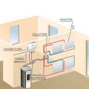 Stufe per riscaldare anche l'acqua per i caloriferi
