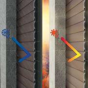 Tapparelle Duero in PVC e Alluminio