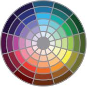 colore pareti spettro delle tonalità calde fredde e neutre