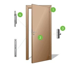 Come è fatta una porta