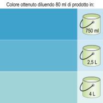 Colorante liquido Bravo 80 ml blu luce