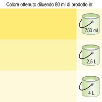 Colorante liquido LUXENS 80 ml giallo cromo