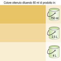 Colorante liquido LUXENS 80 ml giallo ossido