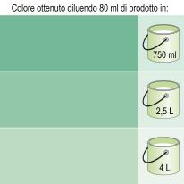 Colorante liquido Bravo 80 ml verde oliva