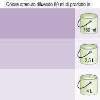 Colorante liquido LUXENS 80 ml viola