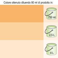Colorante liquido LUXENS 80 ml arancione