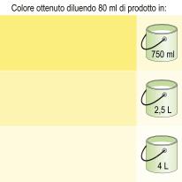 Colorante liquido LUXENS 80 ml giallo limone