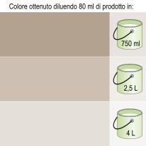 Colorante liquido LUXENS 250 ml marrone ossido