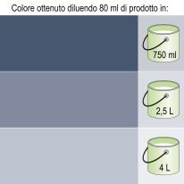 Colorante liquido LUXENS 80 ml nero ossido