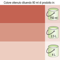 Colorante liquido LUXENS 40 ml rosso ossido