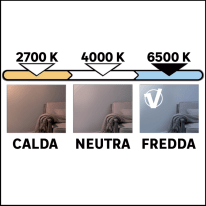 Lampadina LED GU10 riflettore bianco freddo 4W = 230LM (equiv 50W) 100° LEXMAN