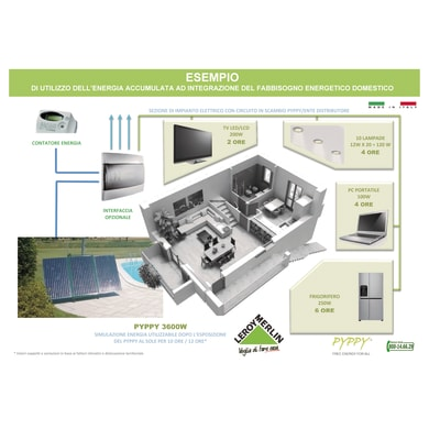 Kit estensione fotovoltaico Pyppy 2400 W