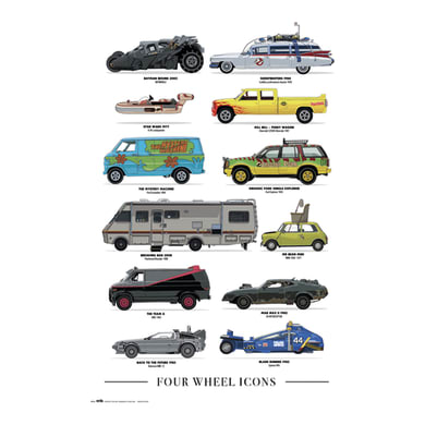 Poster Four Wheels Icons 61x91.5 cm