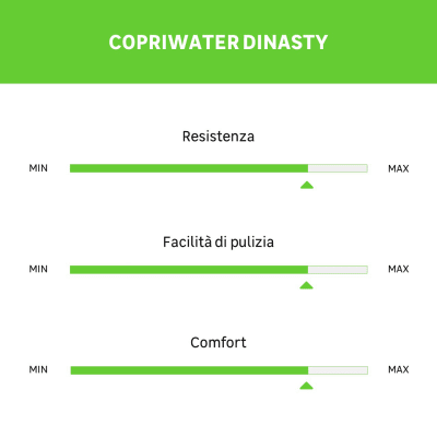 Copriwater Dinasty bianco