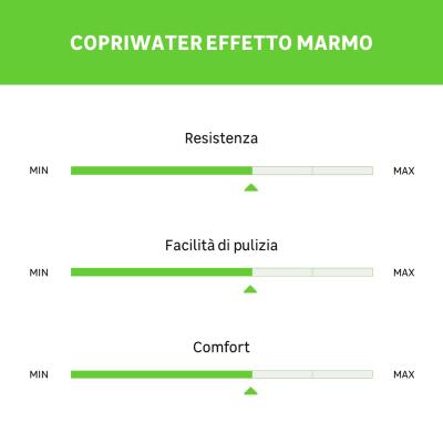 Copriwater Effetto Marmo decoro fantasia