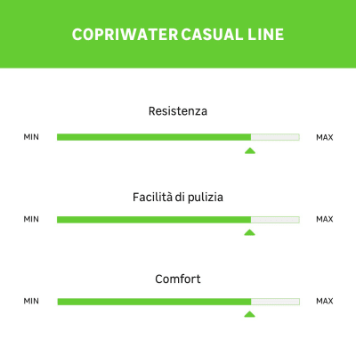 Copriwater Casual line bambù