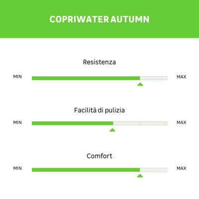 Copriwater Autumn