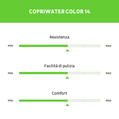 Copriwater Color14 rosso