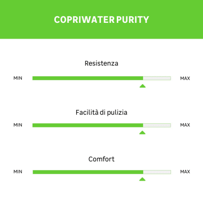 Copriwater Purity bianco