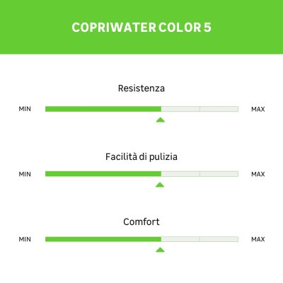Copriwater Color5 champagne