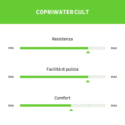 Copriwater Cult bianco