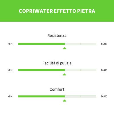 Copriwater Effetto Pietra decoro fantasia
