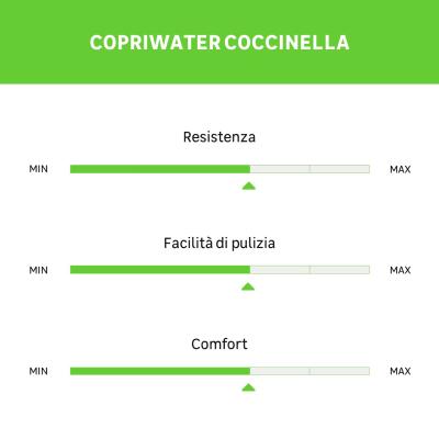 Copriwater Coccinella decoro fantasia