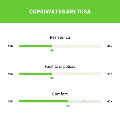 Copriwater Aretusa bianco