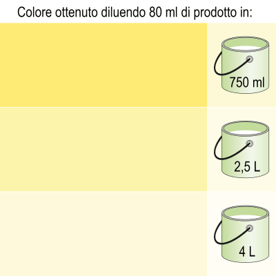 Colorante liquido LUXENS 40 ml giallo cromo