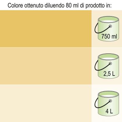 Colorante liquido Luxens 20 ml giallo ossido