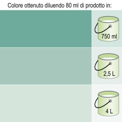 Colorante liquido LUXENS 40 ml verde bosco