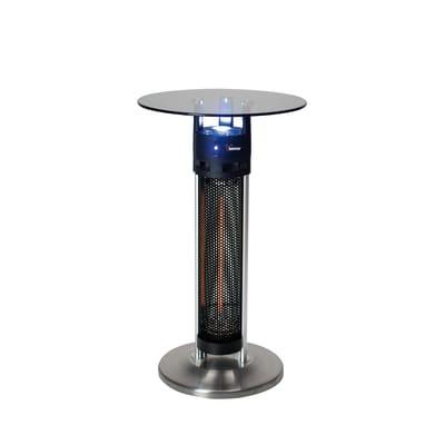Termoventilatore BIMAR 1600 W