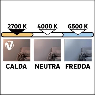 Lampadina Filamento LED E27 standard bianco caldo 7.5W = 806LM (equiv 60W) 360° LEXMAN