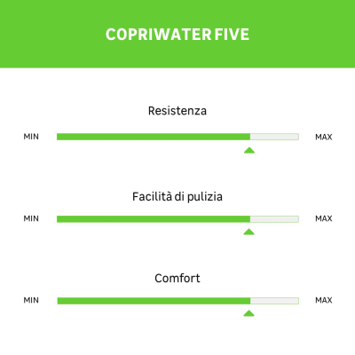 Copriwater ovale Five bianco