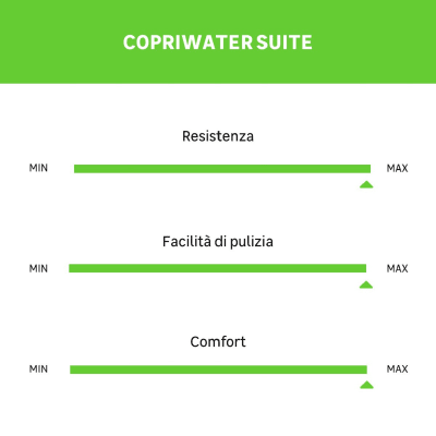 Copriwater ovale Suite bianco