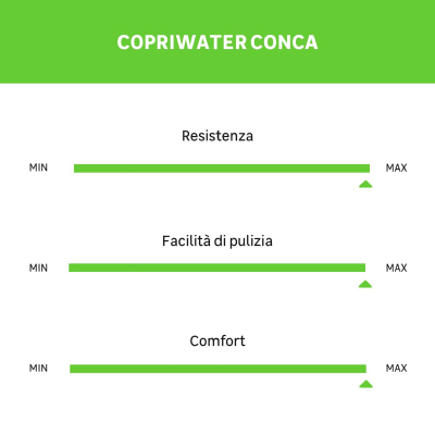 Copriwater ovale Conca bianco