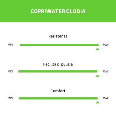 Copriwater ovale Clodia bianco