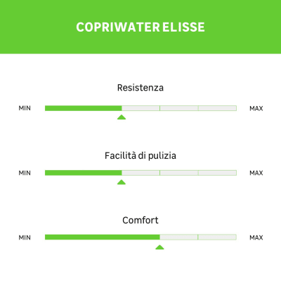 Copriwater ovale Elisse bianco