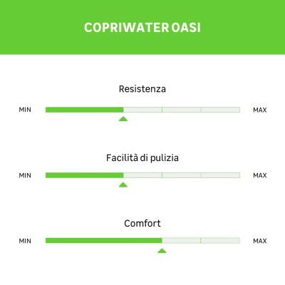 Copriwater quadrato Oasi bianco