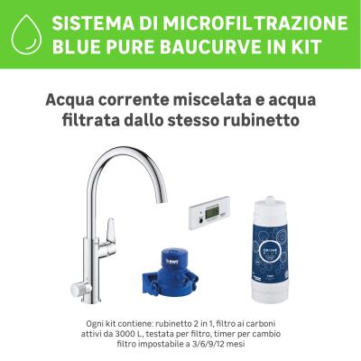 Sistema filtrazione acqua GROHE Blue Pure BauCurve in carboni attivi